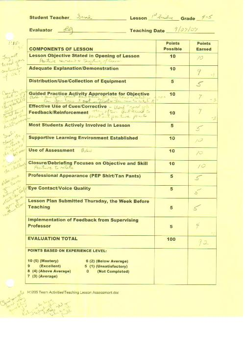 evaluation of communication skills of college Developing effective oral communication skills m oral presentation skills assessment: college's development of a process for engaging a broad range of.