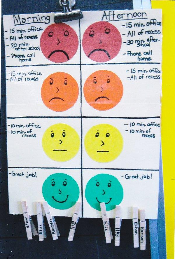 edu 450 canter behavior The impact of assertive classroom discipline on in education and human development responsible behavior and raises self-esteem (canter.